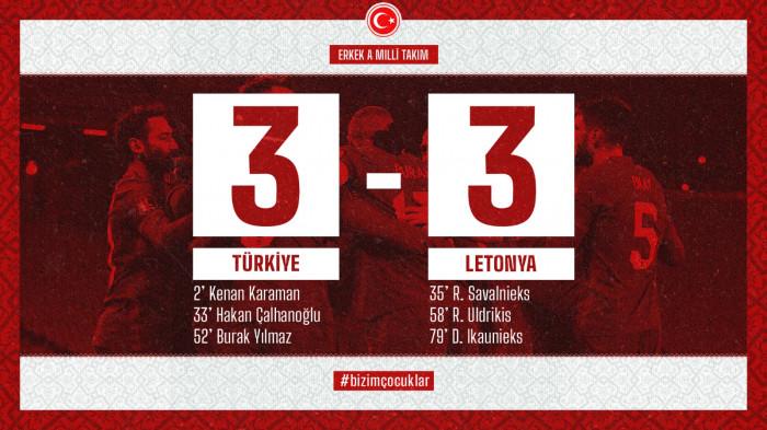 Türkiye 3-3 Letonya maç sonucu özet izle